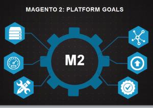 Magento-Goals